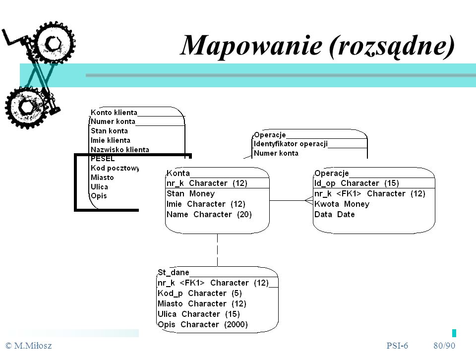 Mapowanie (rozsądne) © M.Miłosz