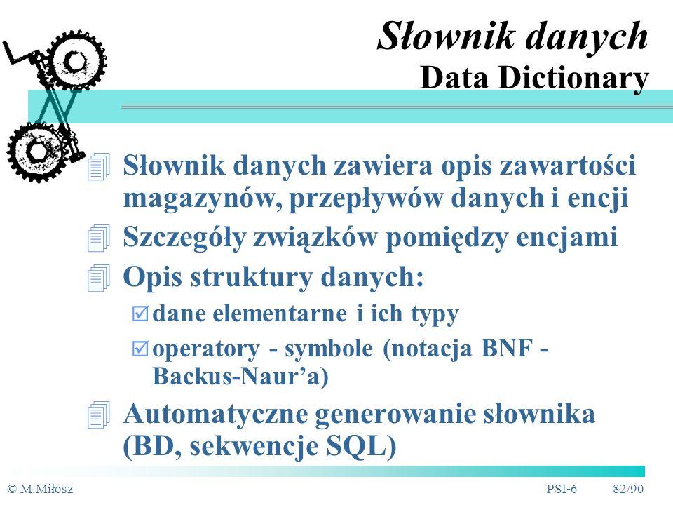Słownik danych Data Dictionary