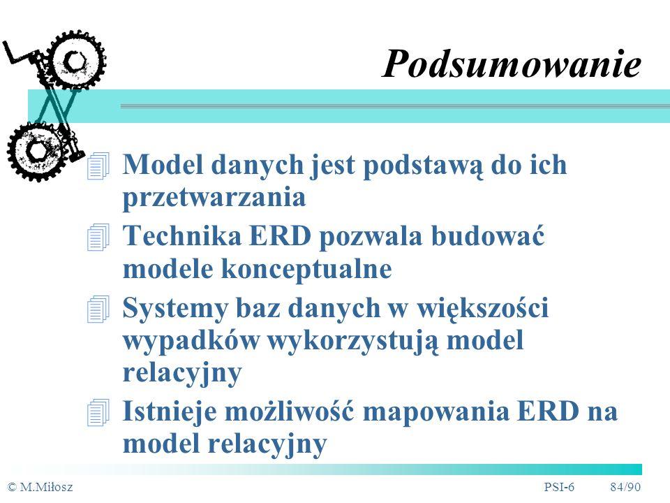 Podsumowanie Model danych jest podstawą do ich przetwarzania