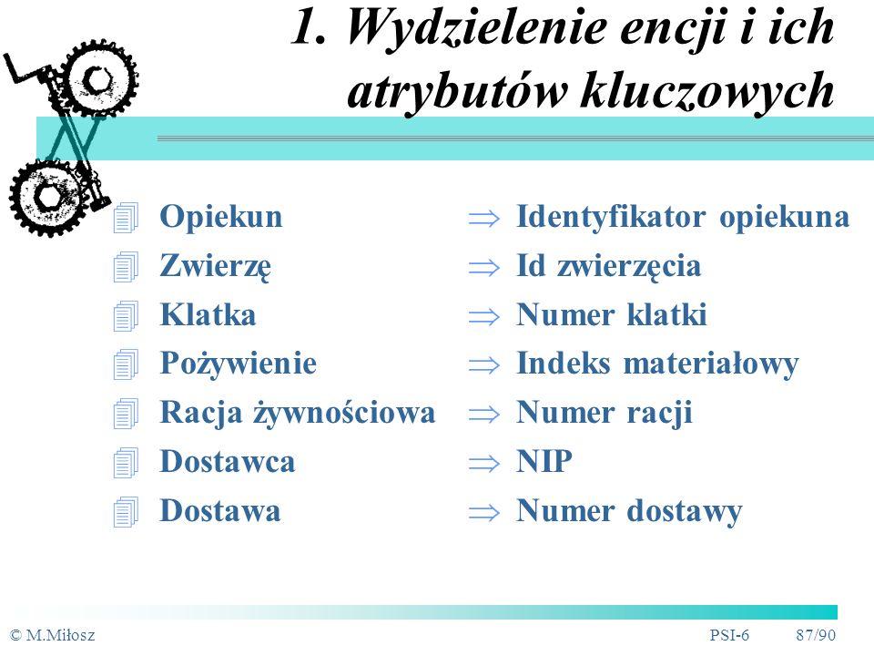 1. Wydzielenie encji i ich atrybutów kluczowych