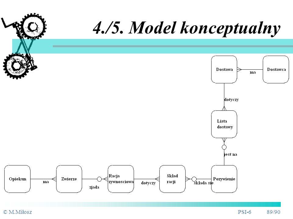 4./5. Model konceptualny © M.Miłosz