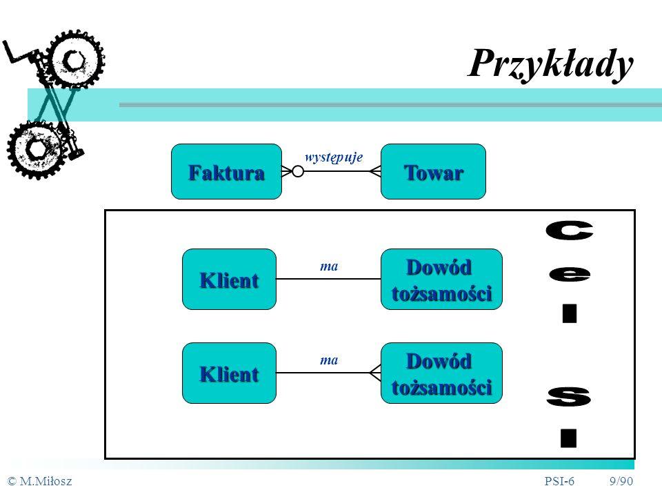 Przykłady Cel SI Faktura Towar Klient Dowód tożsamości Klient Dowód