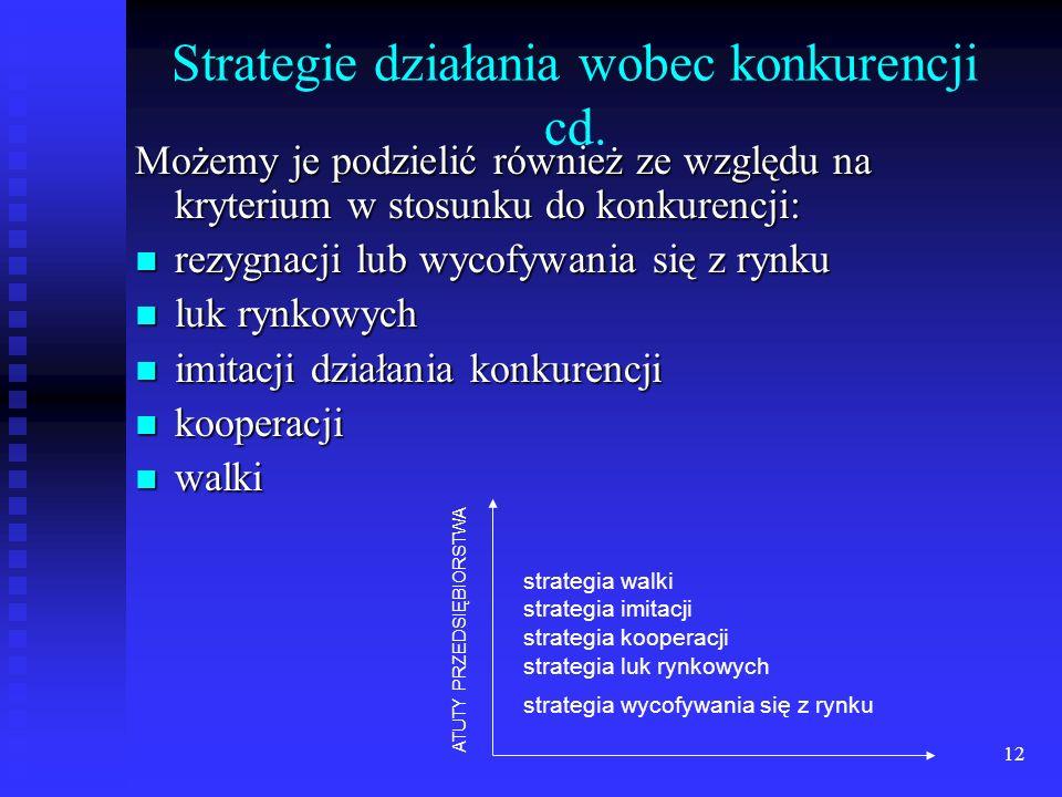 Strategie działania wobec konkurencji cd.