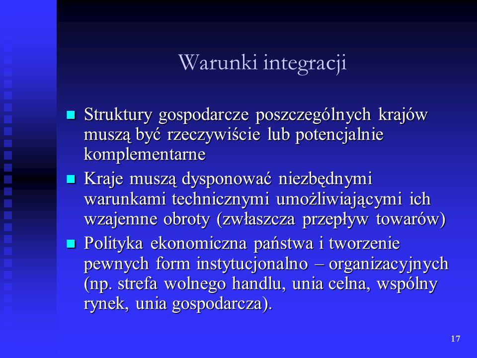 Warunki integracji Struktury gospodarcze poszczególnych krajów muszą być rzeczywiście lub potencjalnie komplementarne.