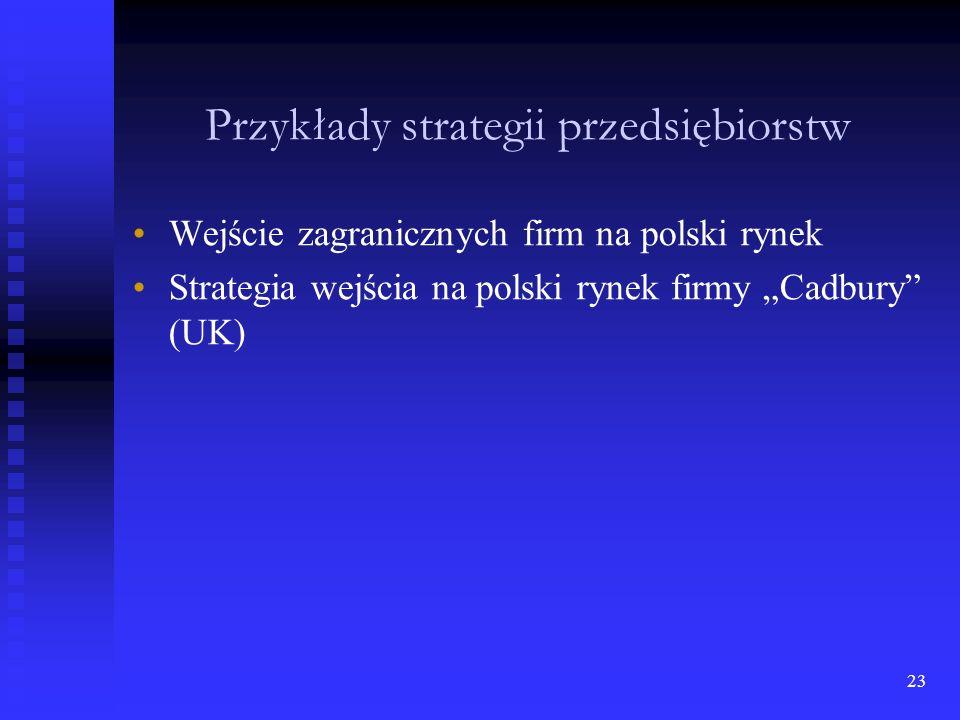 Przykłady strategii przedsiębiorstw