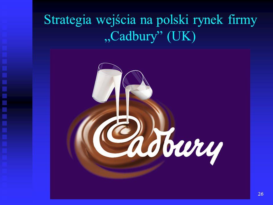 """Strategia wejścia na polski rynek firmy """"Cadbury (UK)"""