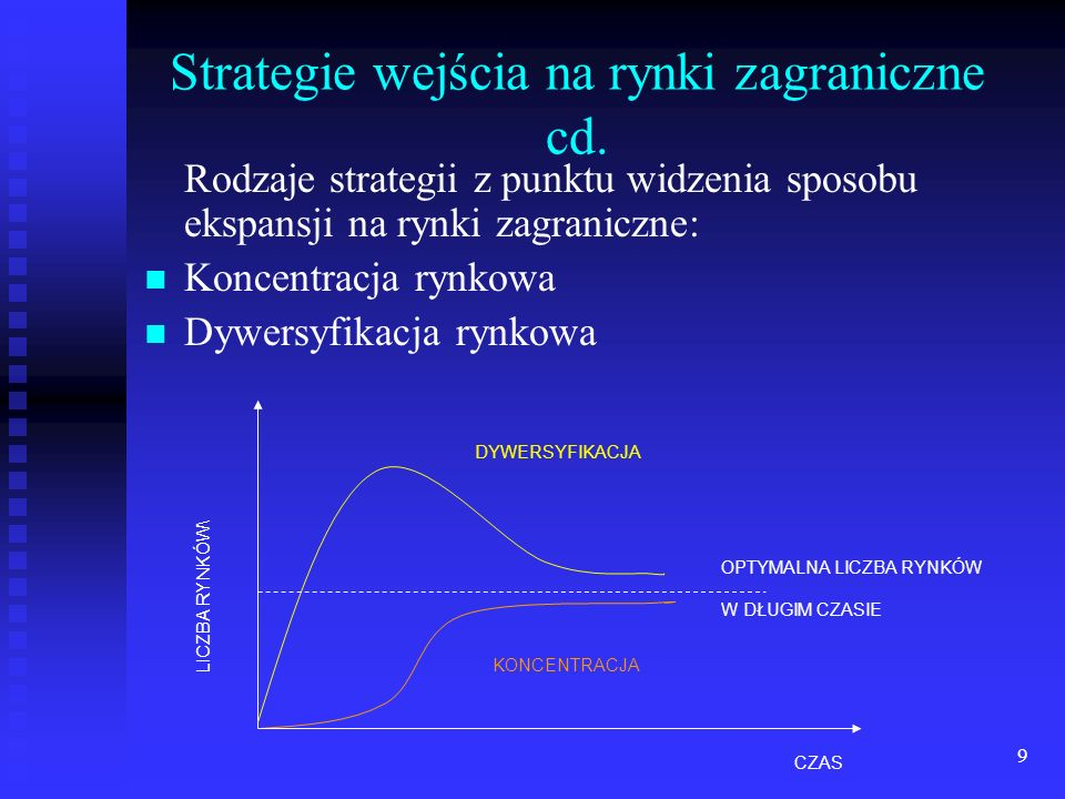 Strategie wejścia na rynki zagraniczne cd.