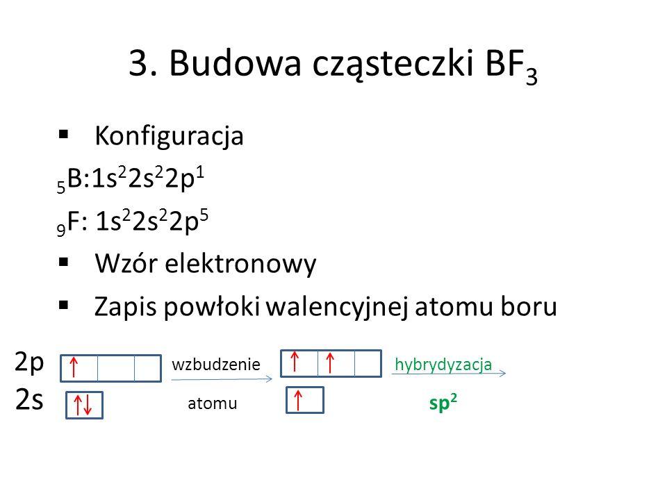 3. Budowa cząsteczki BF3 2s atomu sp2 Konfiguracja 5B:1s22s22p1
