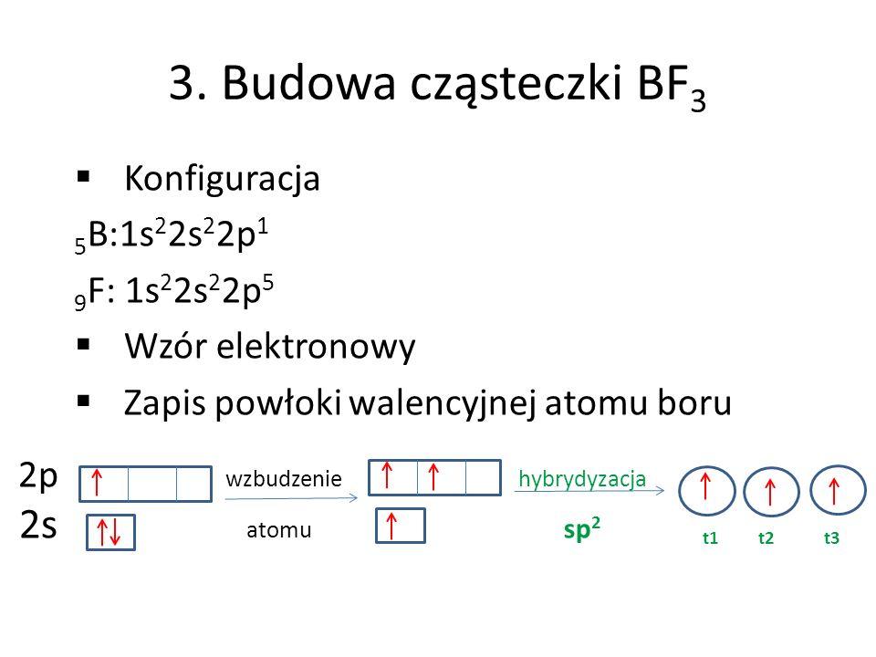 3. Budowa cząsteczki BF3 2s atomu sp2 t1 t2 t3 Konfiguracja