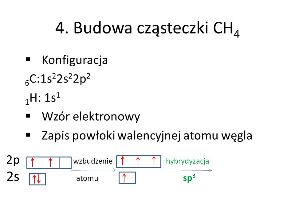 4. Budowa cząsteczki CH4 2s atomu sp3 Konfiguracja 6C:1s22s22p2