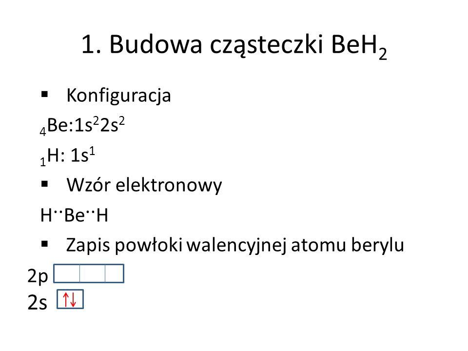 1. Budowa cząsteczki BeH2 2s Konfiguracja 4Be:1s22s2 1H: 1s1