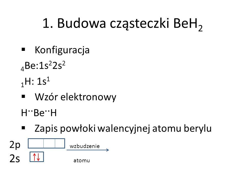 1. Budowa cząsteczki BeH2 2s atomu Konfiguracja 4Be:1s22s2 1H: 1s1