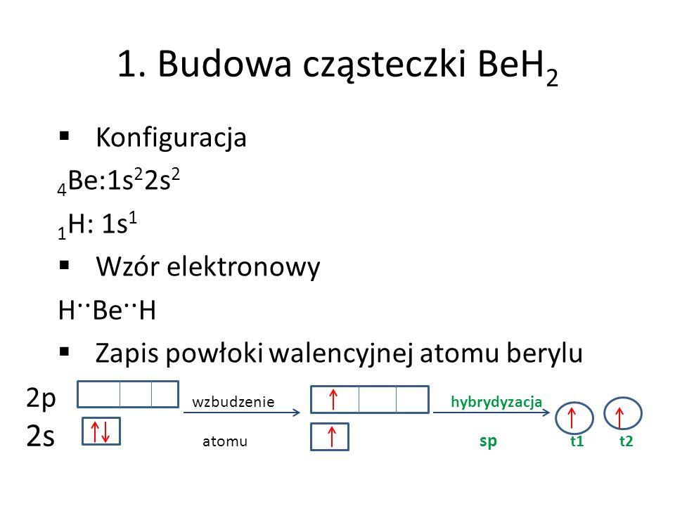 1. Budowa cząsteczki BeH2 2s atomu sp t1 t2 Konfiguracja 4Be:1s22s2