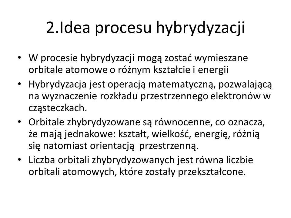 2.Idea procesu hybrydyzacji