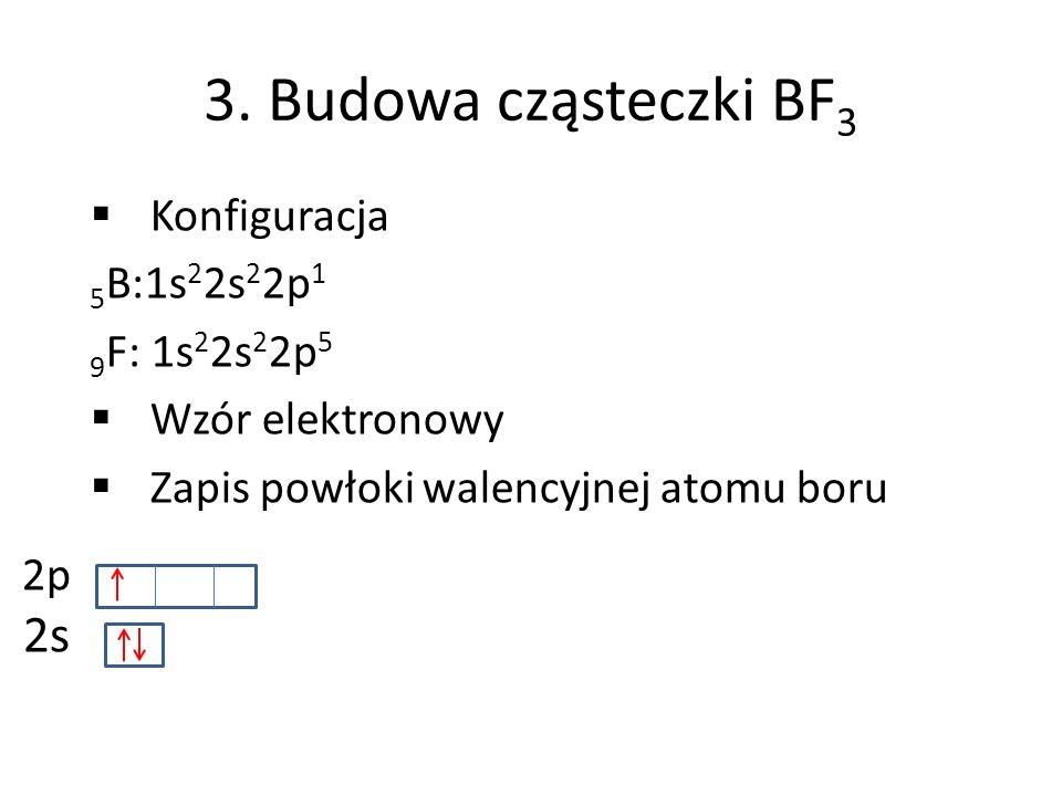 3. Budowa cząsteczki BF3 2s Konfiguracja 5B:1s22s22p1 9F: 1s22s22p5