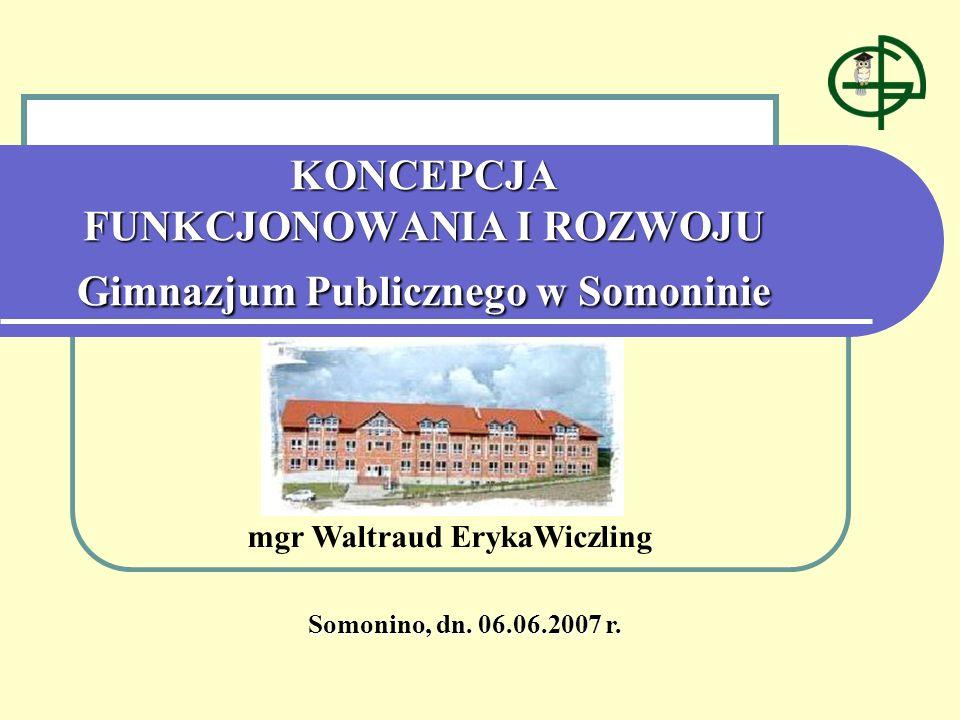 KONCEPCJA FUNKCJONOWANIA I ROZWOJU Gimnazjum Publicznego w Somoninie