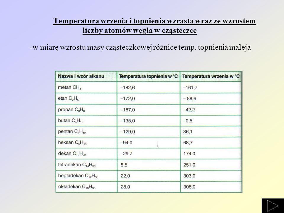 Temperatura wrzenia i topnienia wzrasta wraz ze wzrostem liczby atomów węgla w cząsteczce -w miarę wzrostu masy cząsteczkowej różnice temp.