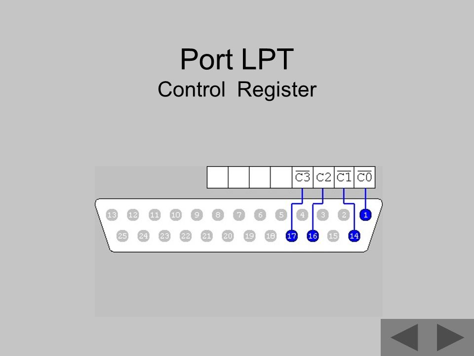 Port LPT Control Register