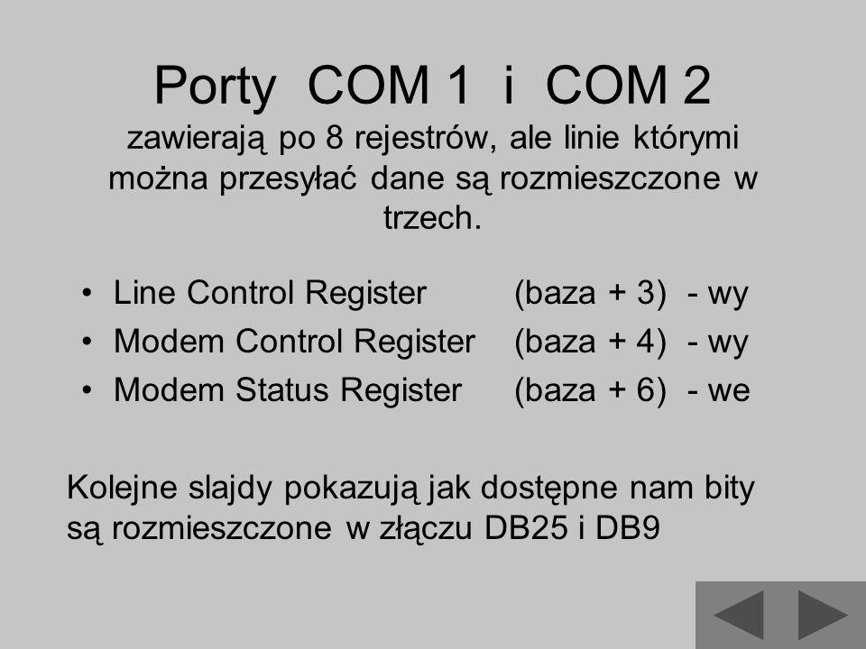 Porty COM 1 i COM 2 zawierają po 8 rejestrów, ale linie którymi można przesyłać dane są rozmieszczone w trzech.