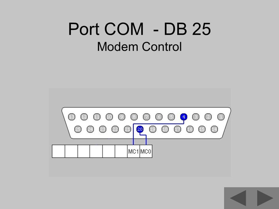 Port COM - DB 25 Modem Control