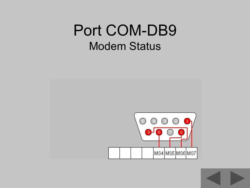 Port COM-DB9 Modem Status