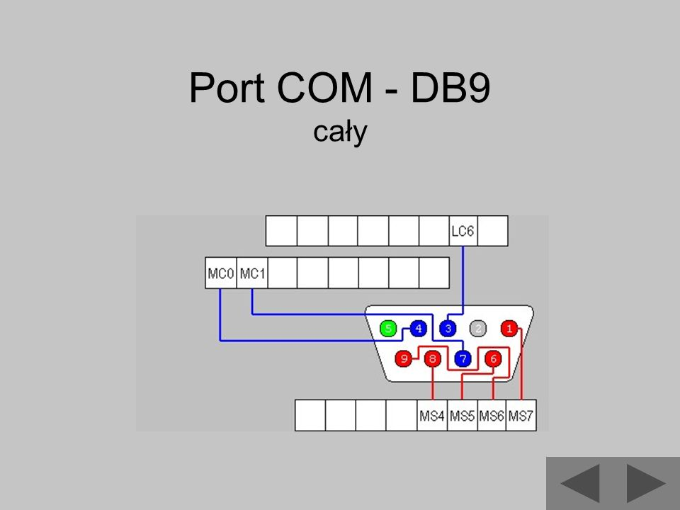 Port COM - DB9 cały