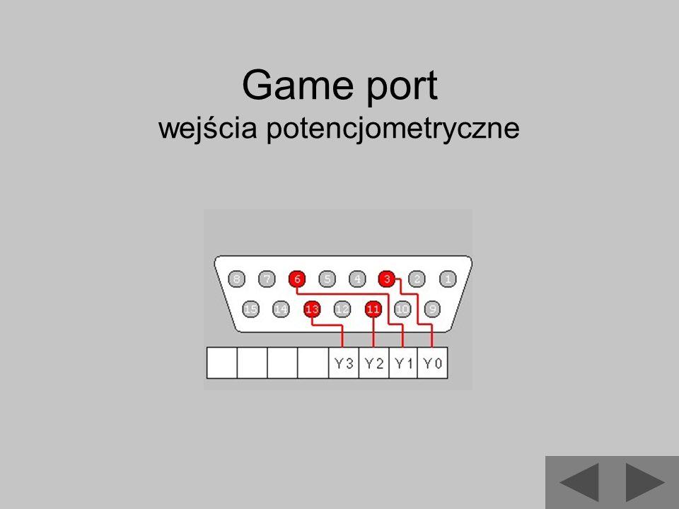 Game port wejścia potencjometryczne