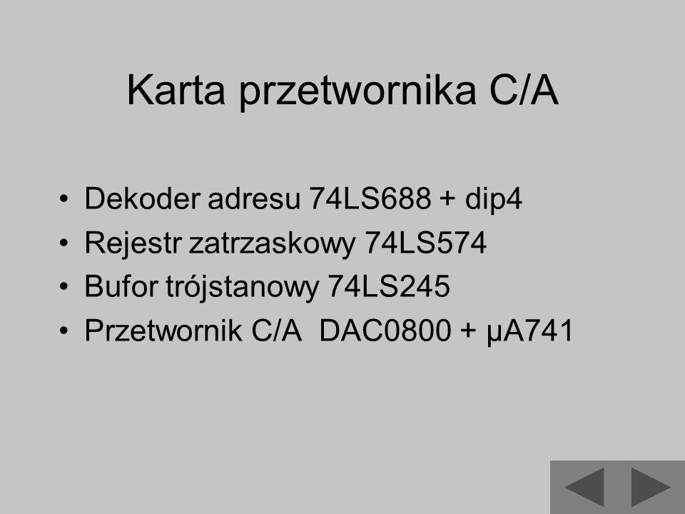 Karta przetwornika C/A