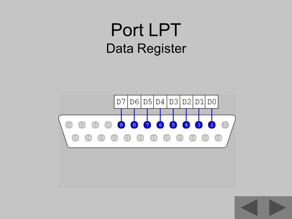 Port LPT Data Register