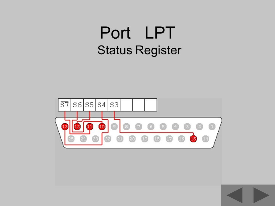 Port LPT Status Register