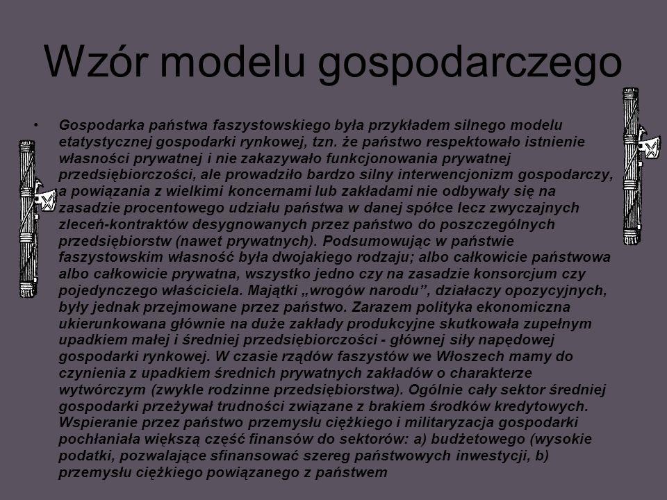 Wzór modelu gospodarczego