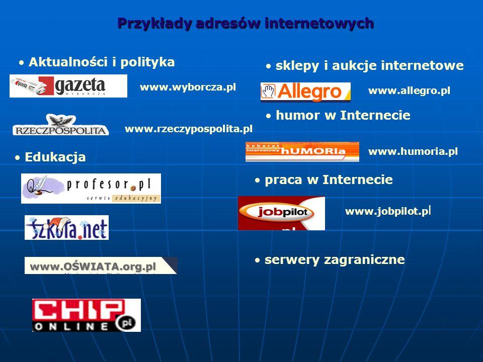 Przykłady adresów internetowych
