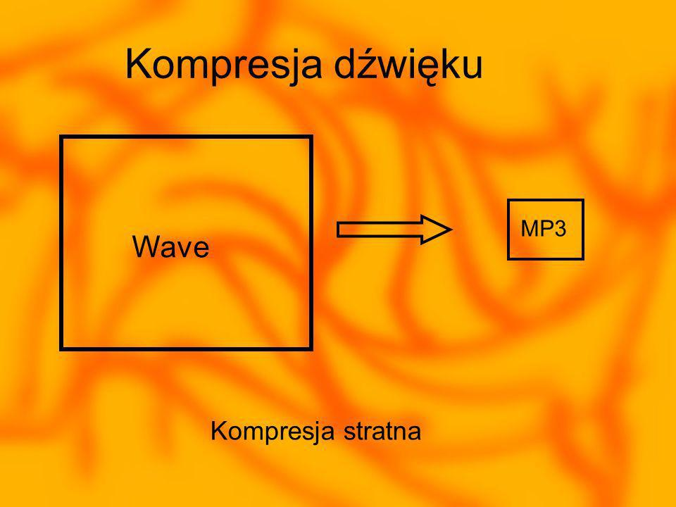 Kompresja dźwięku Wave MP3 Kompresja stratna