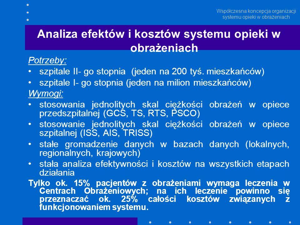 Współczesna koncepcja organizacji systemu opieki w obrażeniach