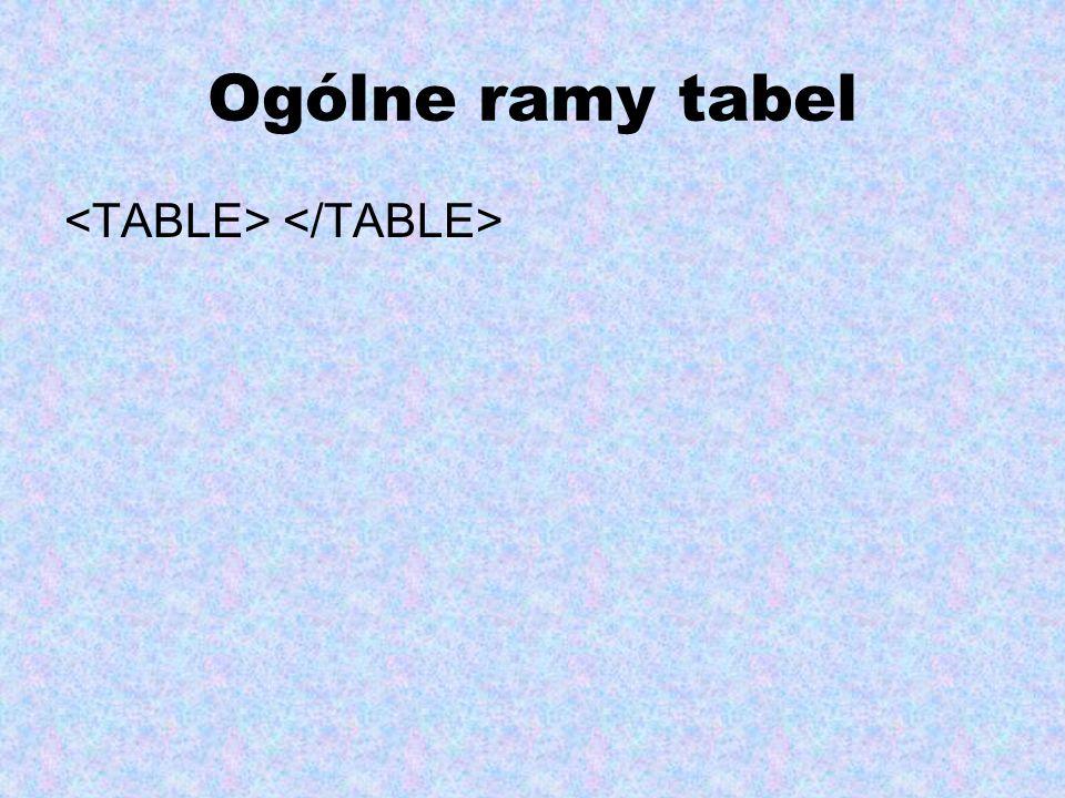 Ogólne ramy tabel <TABLE> </TABLE>