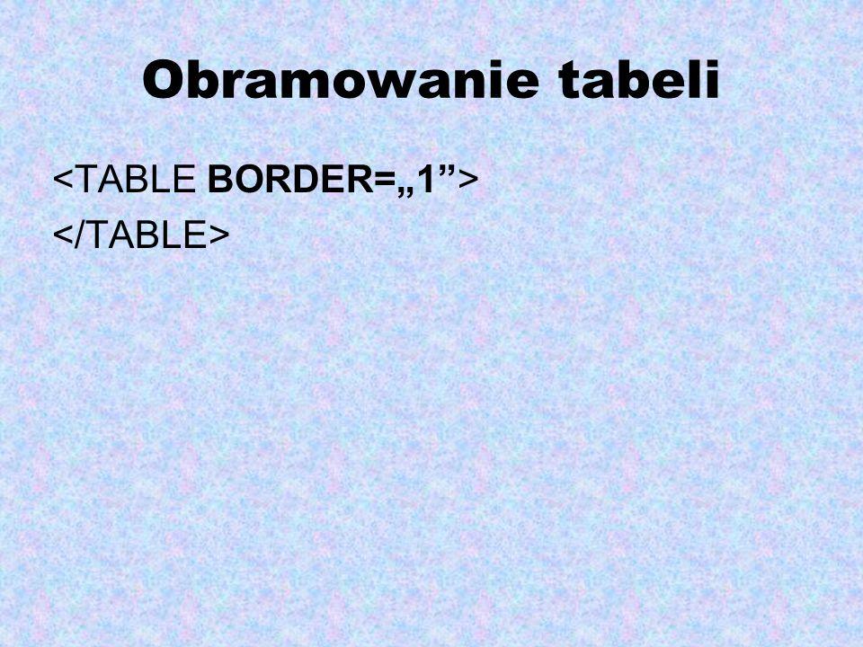 "Obramowanie tabeli <TABLE BORDER=""1 > </TABLE>"