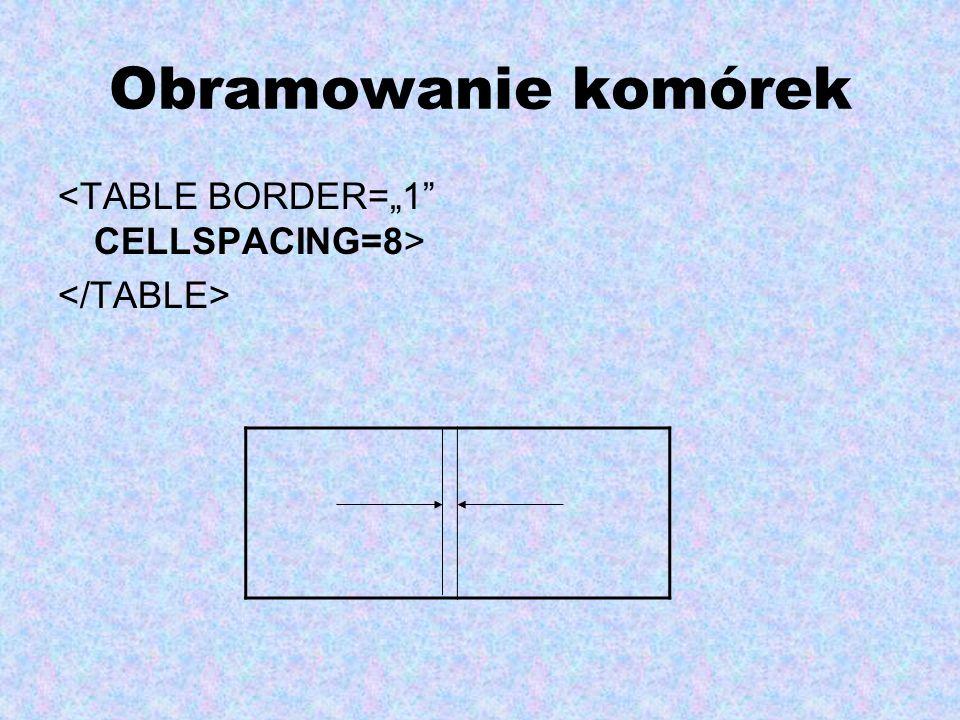 "Obramowanie komórek <TABLE BORDER=""1 CELLSPACING=8>"