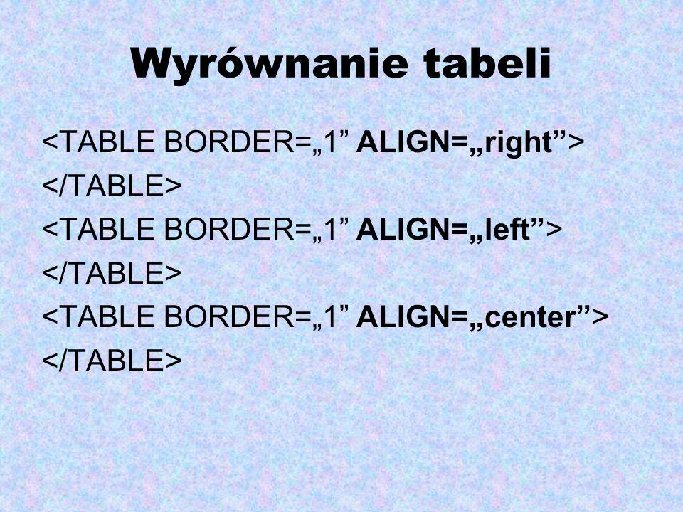 """Wyrównanie tabeli <TABLE BORDER=""""1 ALIGN=""""right >"""