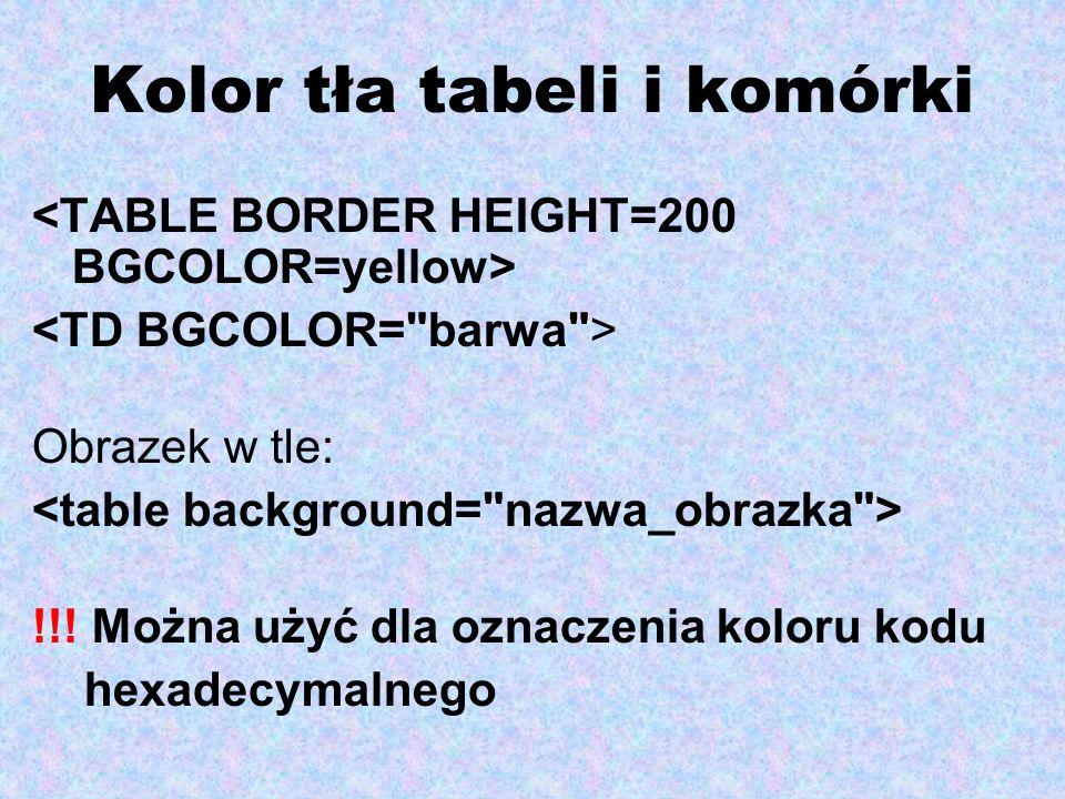 Kolor tła tabeli i komórki