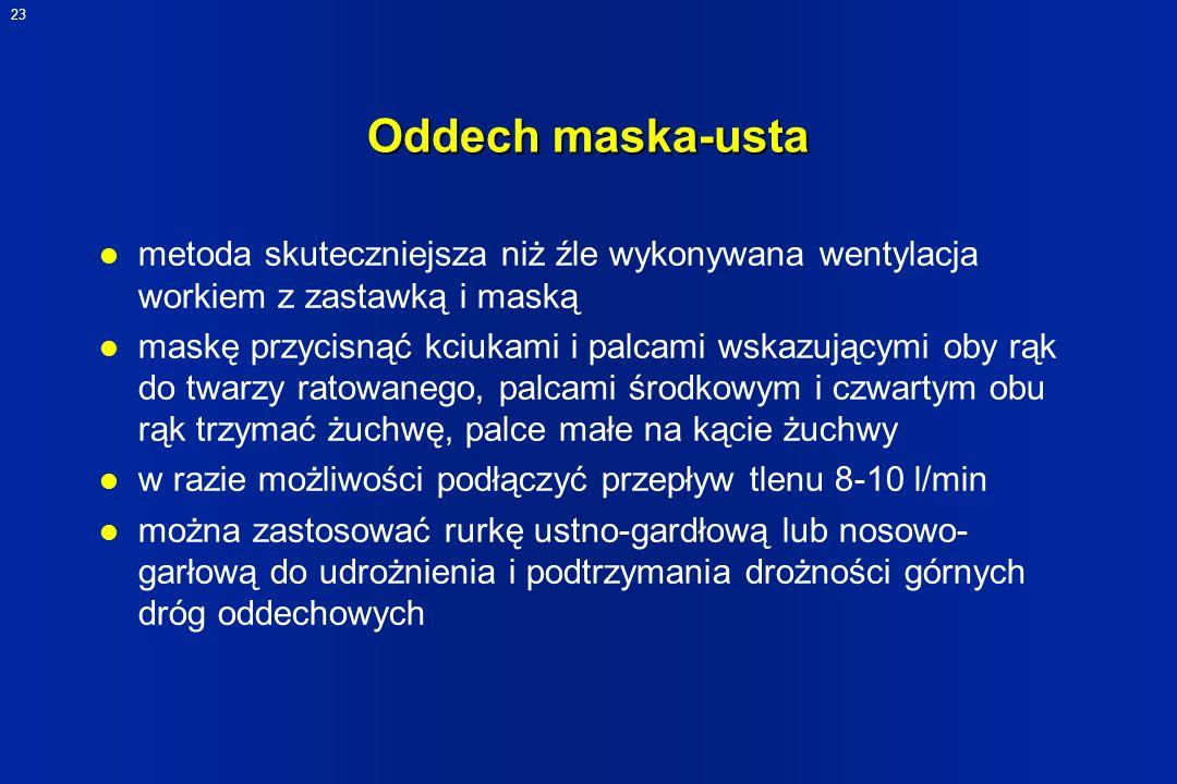 Oddech maska-usta metoda skuteczniejsza niż źle wykonywana wentylacja workiem z zastawką i maską.