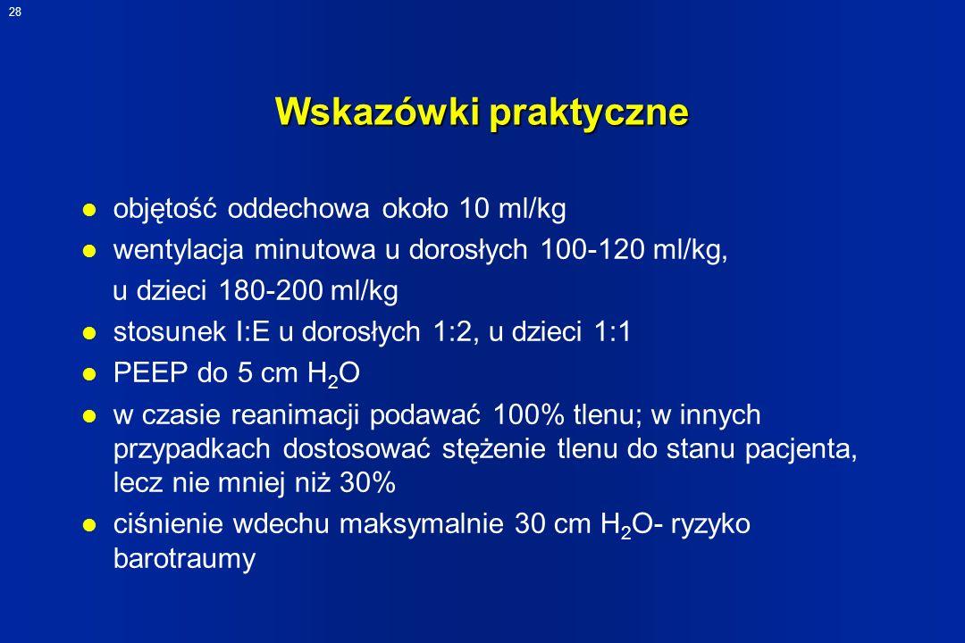 Wskazówki praktyczne objętość oddechowa około 10 ml/kg