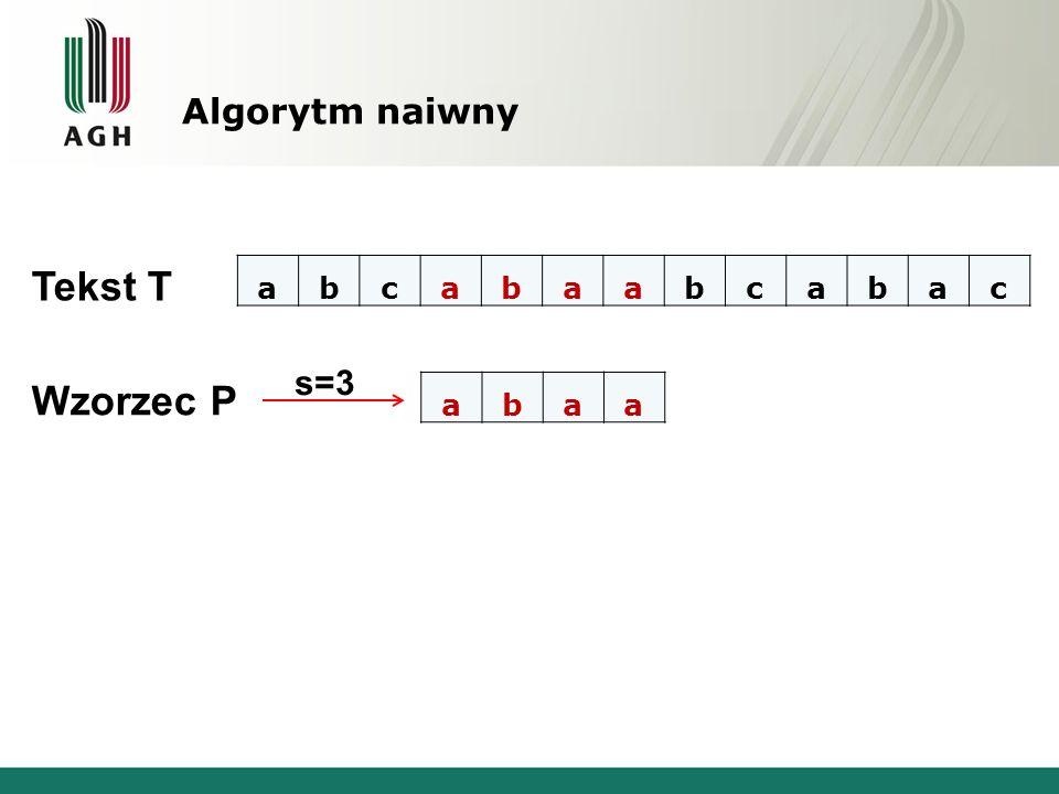 Algorytm naiwny Tekst T a b c s=3 Wzorzec P a b