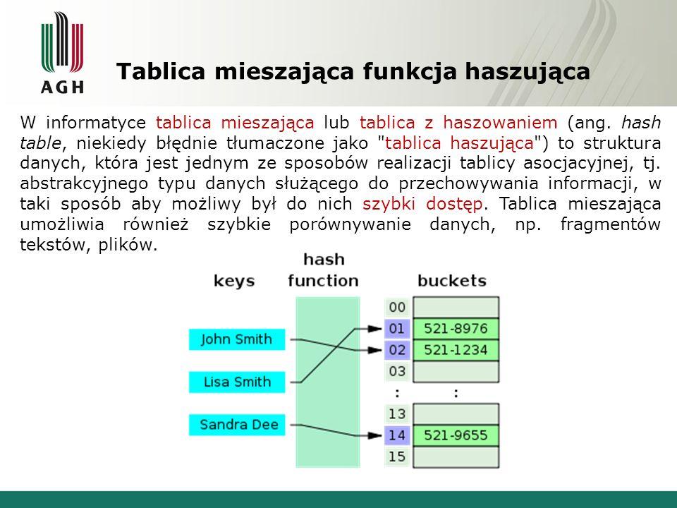 Tablica mieszająca funkcja haszująca