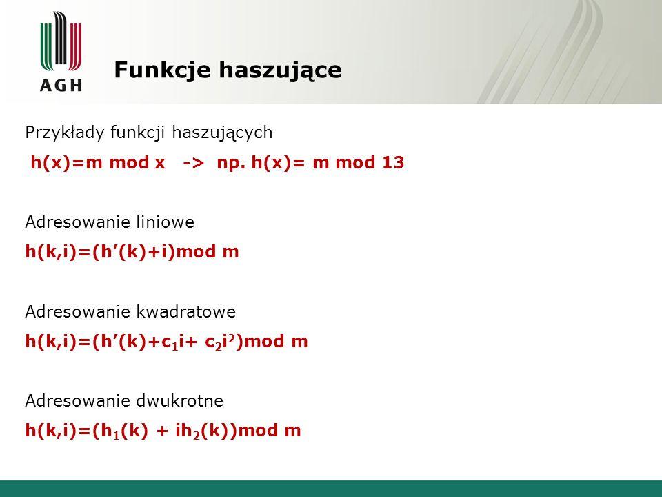 Funkcje haszujące Przykłady funkcji haszujących