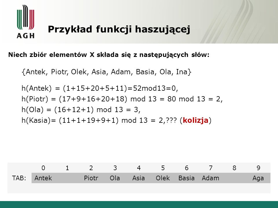 Przykład funkcji haszującej