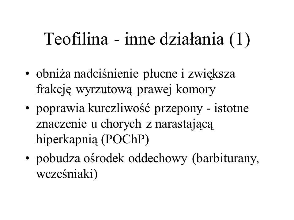 Teofilina - inne działania (1)