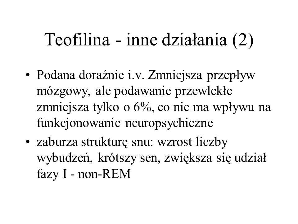 Teofilina - inne działania (2)