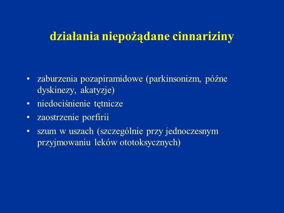 działania niepożądane cinnariziny