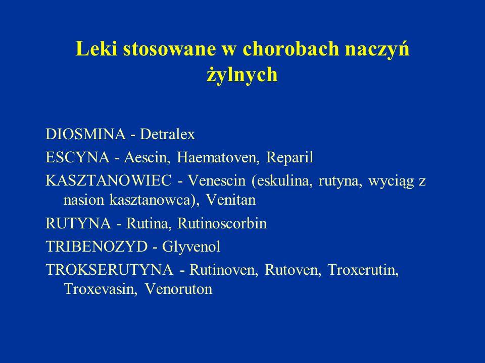 Leki stosowane w chorobach naczyń żylnych