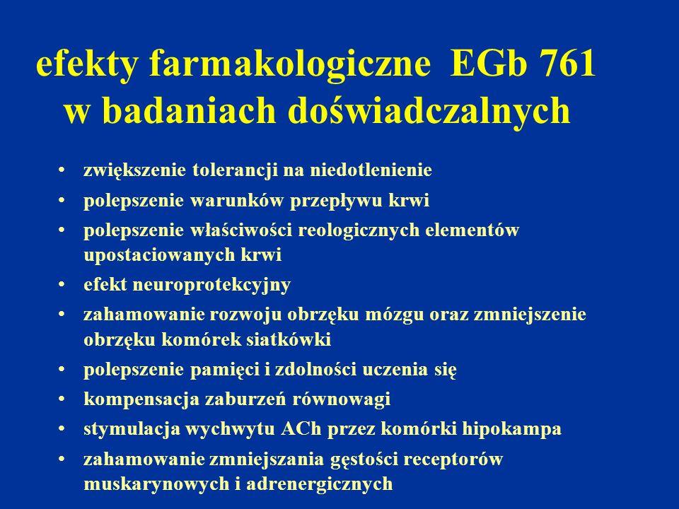 efekty farmakologiczne EGb 761 w badaniach doświadczalnych